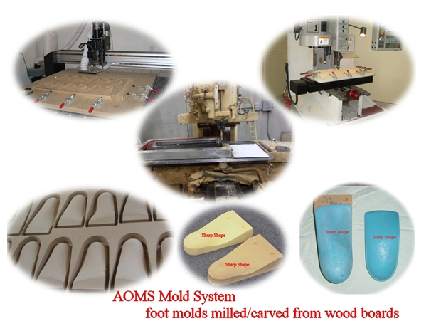 Sharp Shape AOMS Mold System - Milled Wood Molds